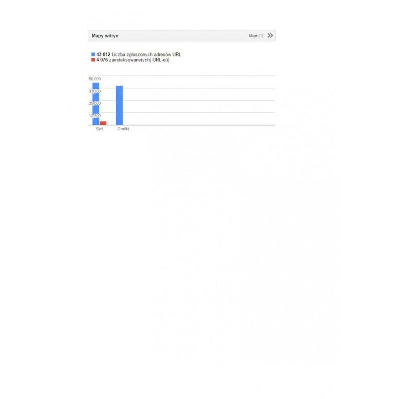 Sitemap Google Prestashop generator