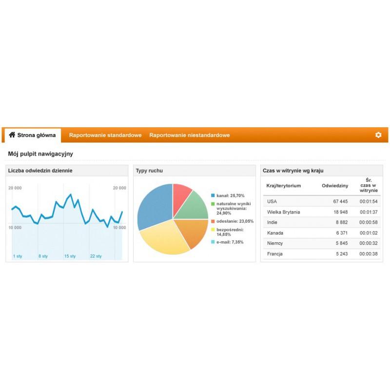 Zintegruj Google Analitycs